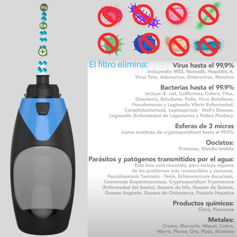 Botella de Agua con Filtro de Carbón Activo. Diseñado en Europa. Bidón Purificador de Agua Portátil para Supervivencia, Acampadas, Camping, Deportes, Montañas de Uso Diario Niños y Adultos: Amazon.es: Hogar