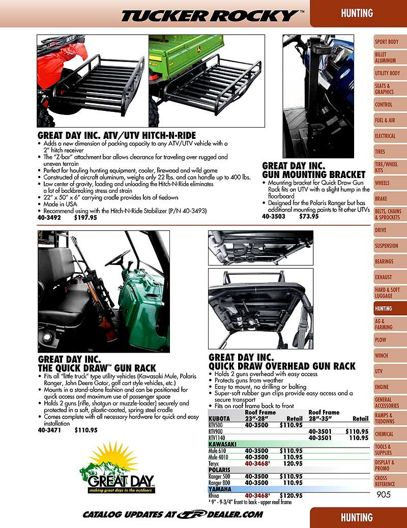 Great Day QD851-OGR Quick-Draw Overhead Gun Rack - UTV's with 28-35in rollbar depth, Black by Great Day