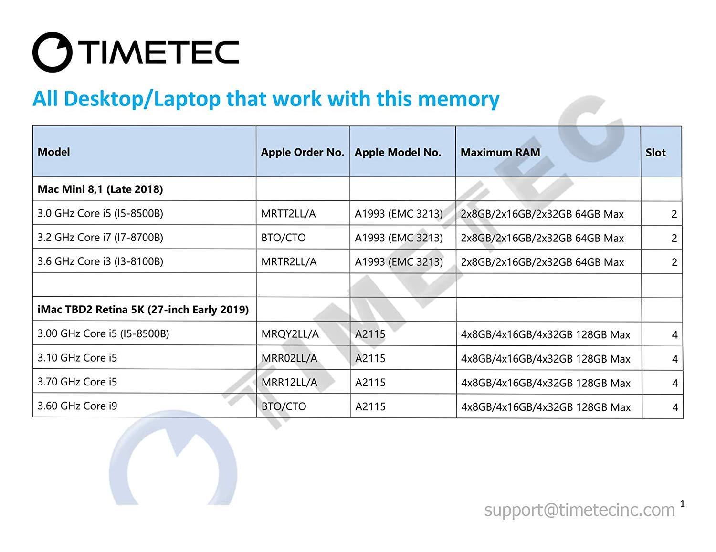 Timetec Hynix IC 8GB DDR4 2666MHz PC4-21300 SODIMM Memory Upgrade for Apple Mac Mini 8,1 Late 2018 and iMac TBD2 Retina 5K 27-inch Early 2019 8GB