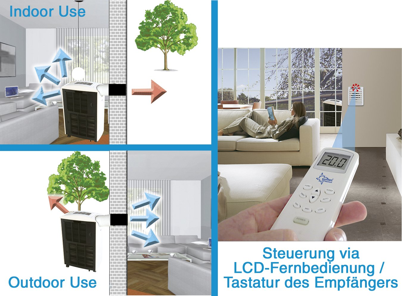Suntec Wellness 12037 Klimager/ät TF Comfort-S Control Kit Fernsteuerrungseinheit f/ür Klimatronic Transfom Serie