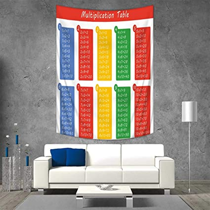 Amazon.com: Anhuthree Educational Vertical Version Tapestry ...