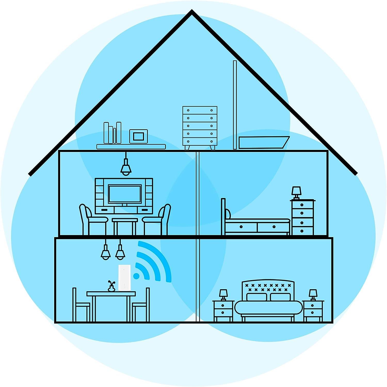 Cobertura Wifi para toda la casa