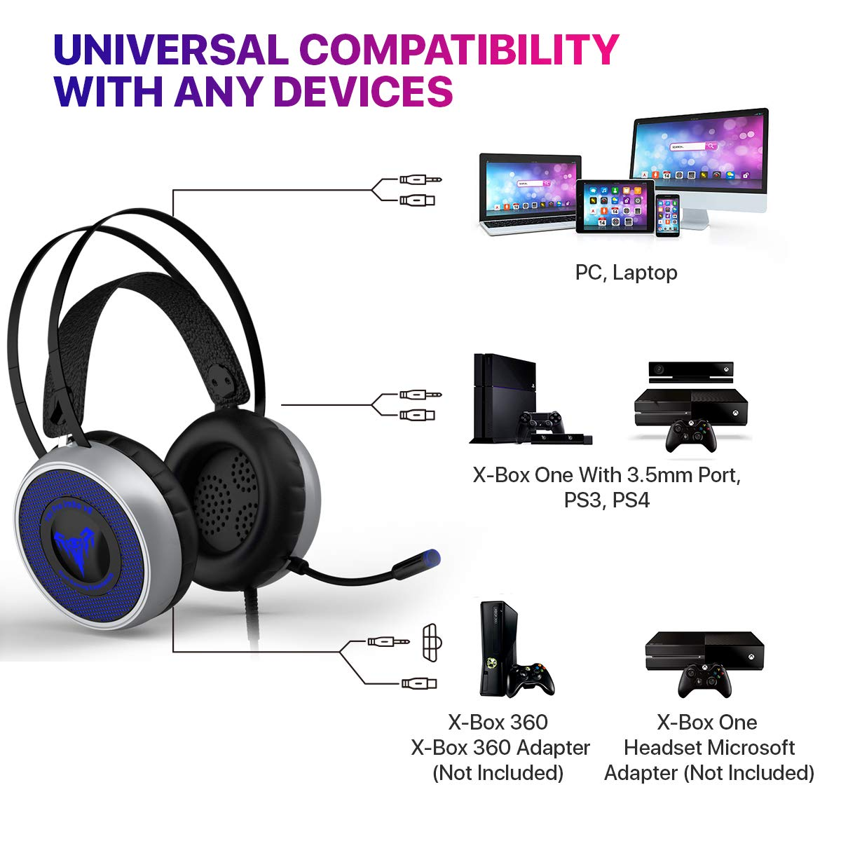 [Newest 2019] Gaming Headset for Xbox One, S, PS4, PC with LED Soft Breathing Earmuffs, Adjustable Microphone, Comfortable Mute & Volume Control, 3.5mm Adapter for Laptop, PS3, Nintendo by TBI Pro (Image #5)