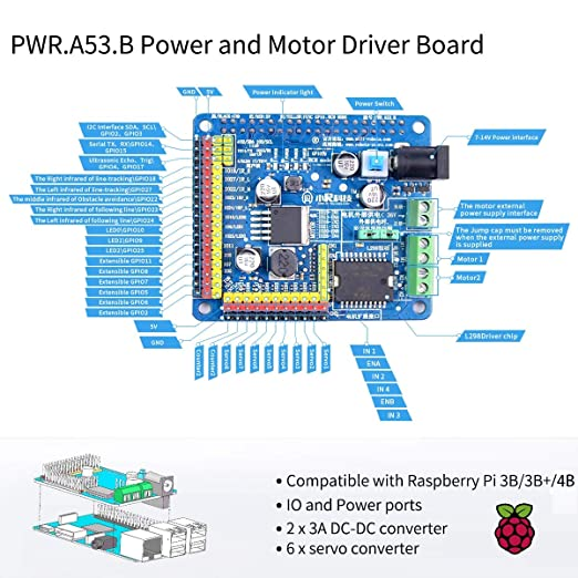 Amazon.com: WiFi Smart Robot Kit de coche para Raspberry Pi ...
