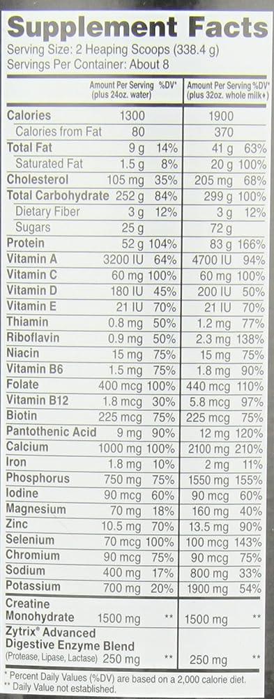 Resultado de imagen para super mass 6lbs facts