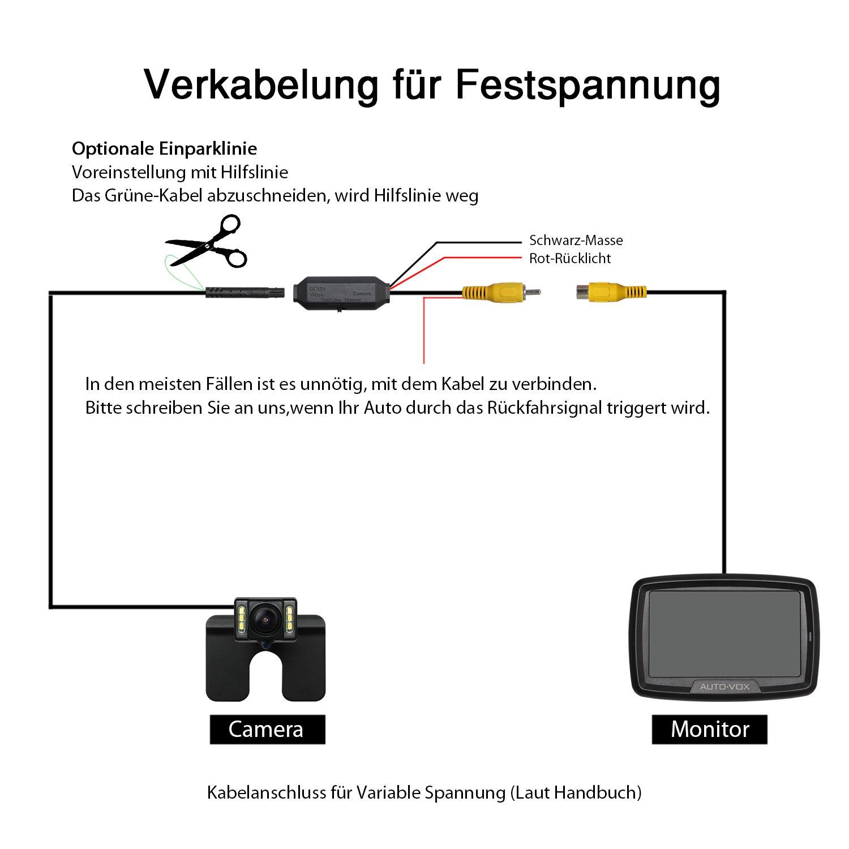 Ungewöhnlich Verdrahtung Rot Weiß Schwarz Galerie - Die Besten ...