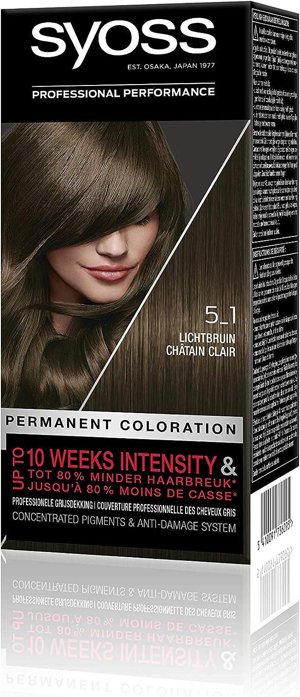 Syoss Color baseline 5-1 - Tinte para el cabello: Amazon.es ...