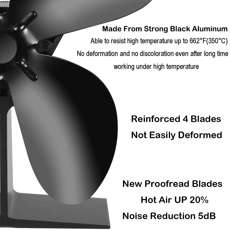 CWLAKON - Estufa con Calor Fan-2018 diseño silencioso Funcionamiento 4 Cuchillas con Estufa termómetro para leña/Quemador de Troncos, Chimenea respetuosa ...