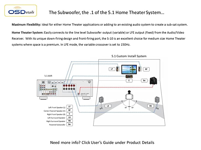 Amazon.com: OSD Audio S10 High Powered 10-Inch 120W Reinforced Down ...