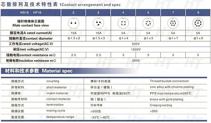 HangTon HF16 6 Pin Metallo Connettore Aviazione Impermeabile Industriale Presa Spina Scollegamento Rapido