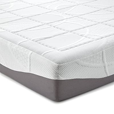Perfect Cloud Elegance Gel-Pro Memory Foam Mattress Review