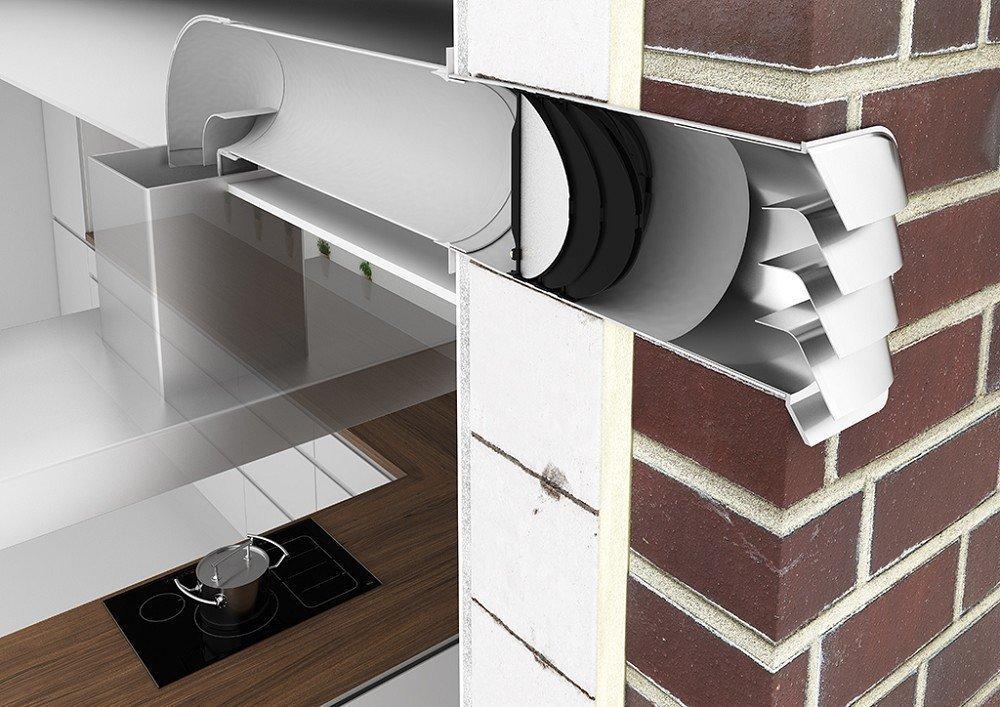 Naber rückstauklappe thermobox wärmerückhaltesystem Ø150mm