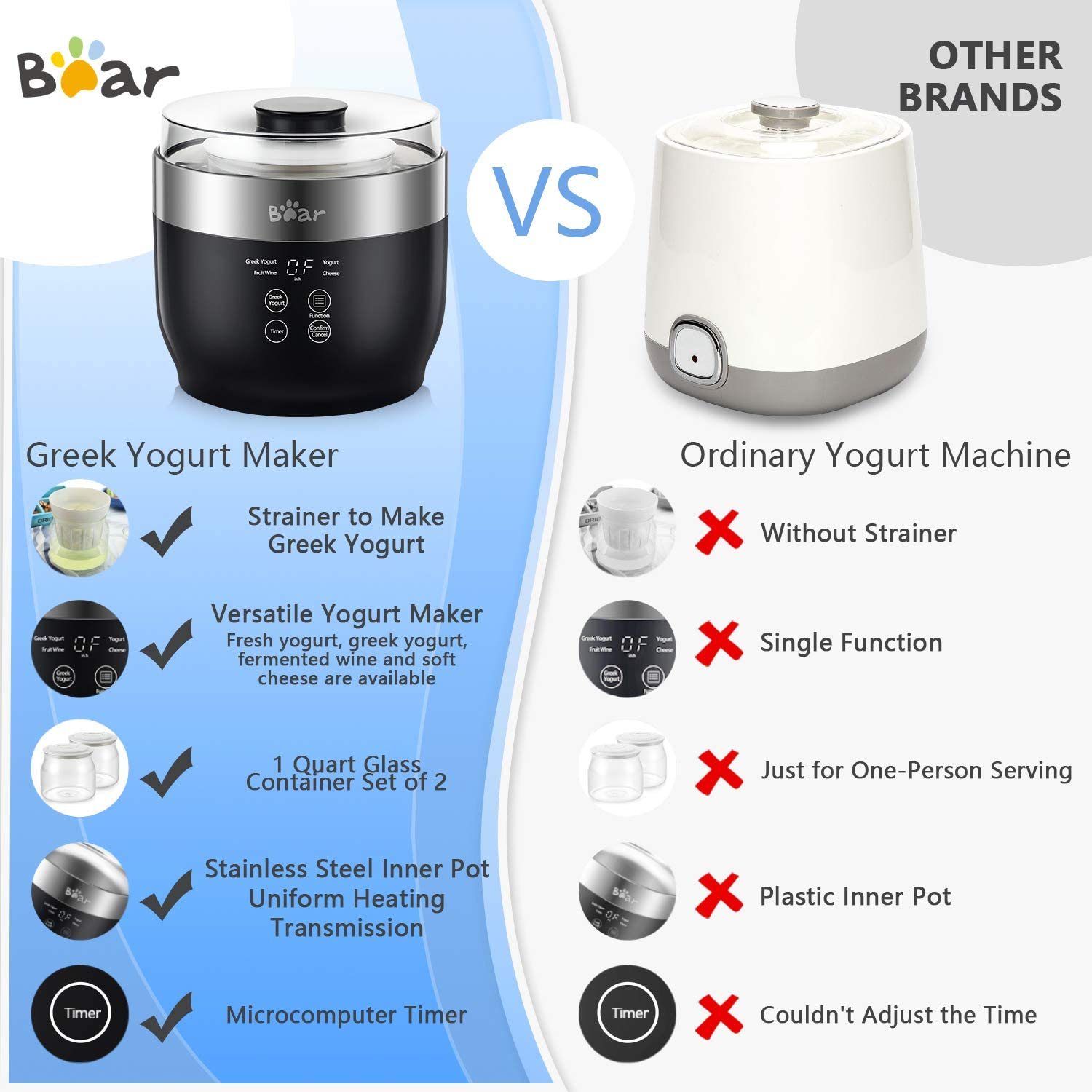 BPA Free Best electric yogurt maker