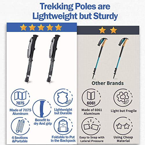 NGOZI Trekking Poles, Walking Sticks Collapsible Lightweight Aluminum Snow Shoes Poles for Hiking Camping Mountainin Backpacking 1 Set 2 Poles