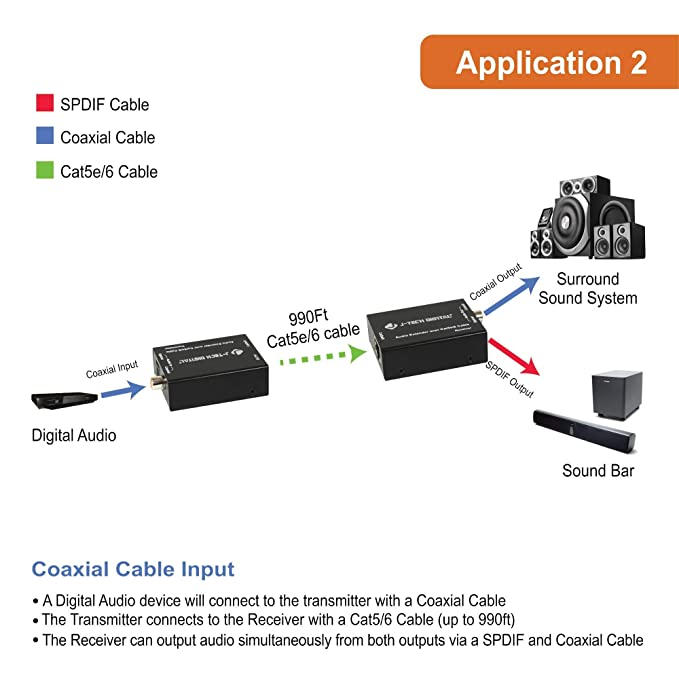Amazon.com: J-Tech Digital Optical & Coaxial Digital Audio Extender/Converter Over Single Cat5e/6 Cable (PoC) up to 990 feet (300 Meter) for Dolby Digital, ...