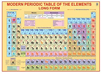 Amazon ibd modern periodic table of the elements double side ibd modern periodic table of the elements double side laminated with pvc roller urtaz