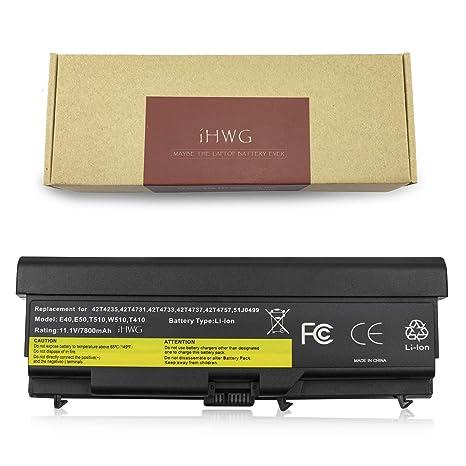 Lenovo ThinkPad T520i ST Microelectronics Driver
