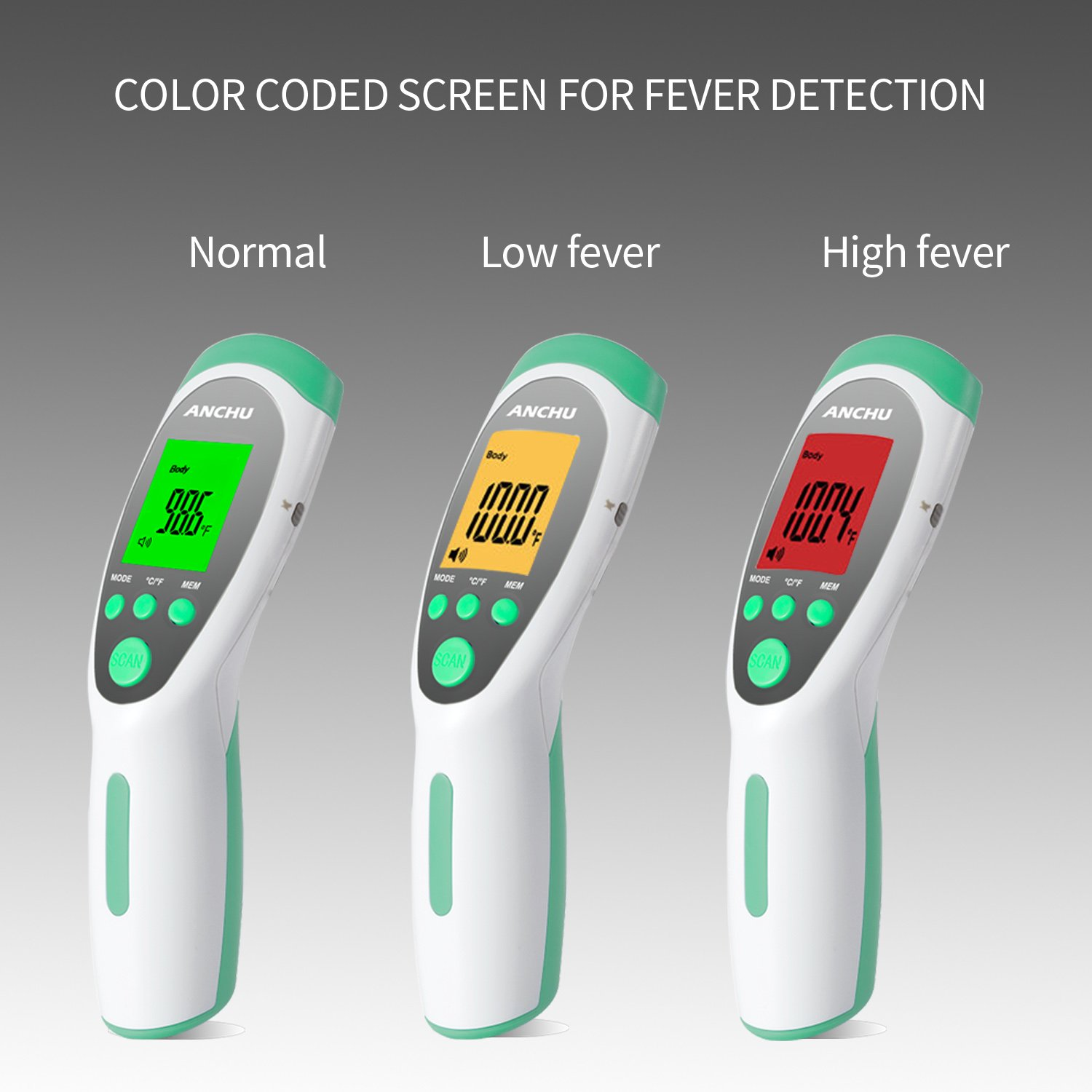 Medical Infrared Non-Contact Forehead FeverThermometer for Baby Kids Infants and Adults with Fever Indicator FDA and CE Approved by ANCHU (Image #6)