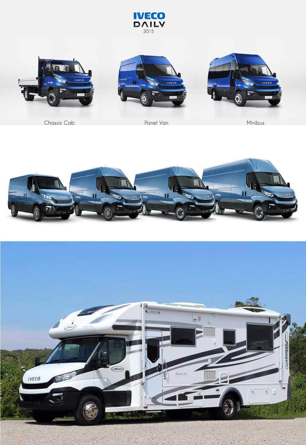 RIGUM903928 Furgoni e Camper Iveco Daily dal 2014
