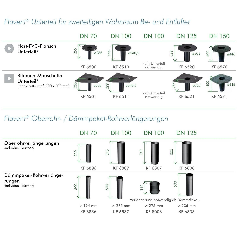 Flavent/® Ablauf Rohrverl/ängerung DN100 f