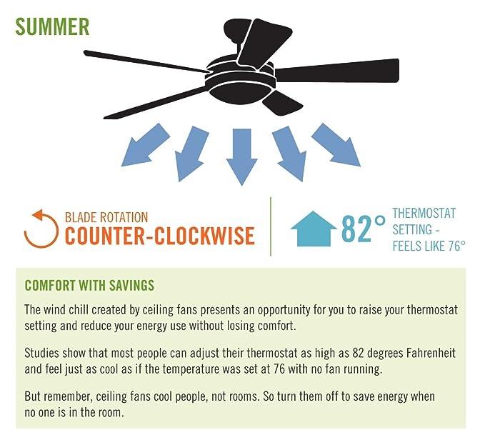 Hunter 21894 52 inch westover heater fan ceiling fans amazon aloadofball Choice Image
