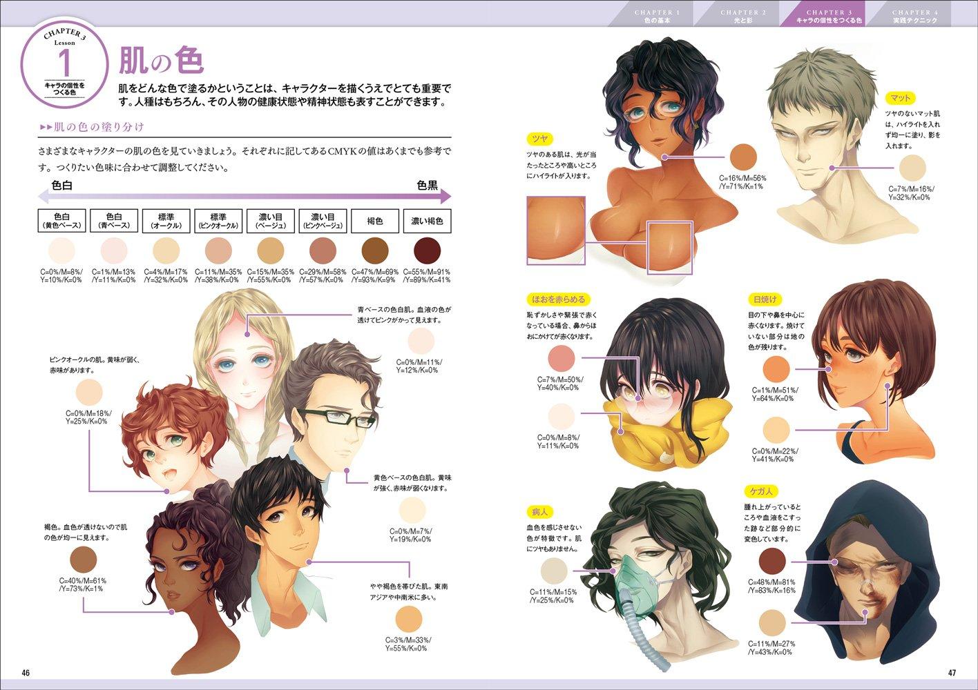 キャラクターの色の塗り方 人物をさらに魅力的にする着色レイヤー
