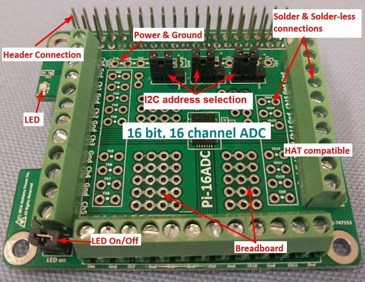 Air Conditioning Appliance Parts Home Appliance Parts High Precision Acquisition Module Ads1256+stm32f103c8t6 Industrial Control Development Learning Board 24 Bit Adc Power Supply Sufficient Supply