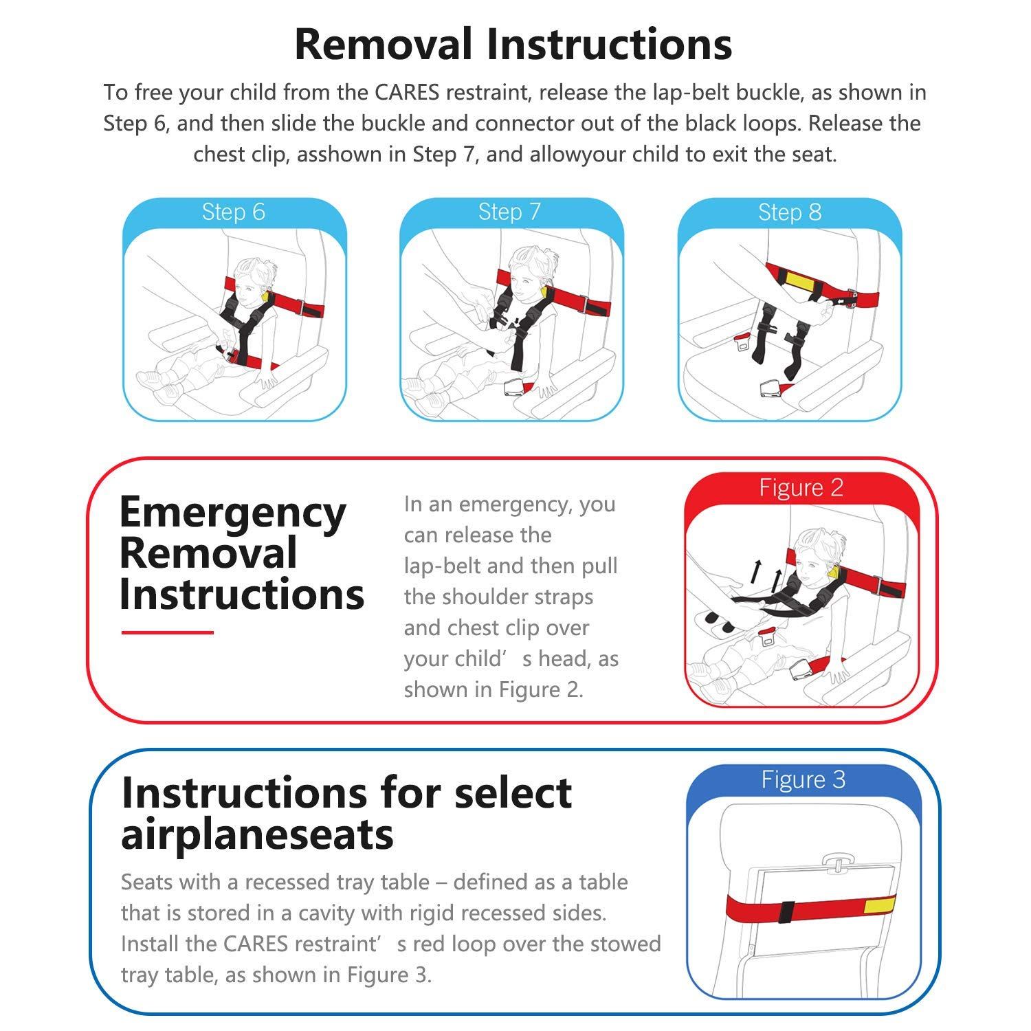 Child Airplane Travel Safety Harness Approved by FAA, Clip Strap Restraint System with Safe Airplane Cares Restraining Fly Travel Plane for Toddler Kids Child Infant by Mestron (Image #7)