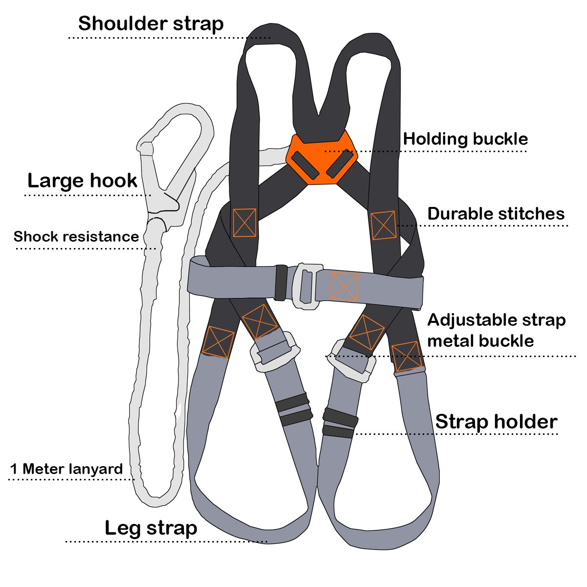 """KSEIBI 421020 Safety Fall Protection Kit, Full Body Harness, with 6""""  Lanyard Standerd size -up to 42"""" waist and bag - - Amazon.com"""