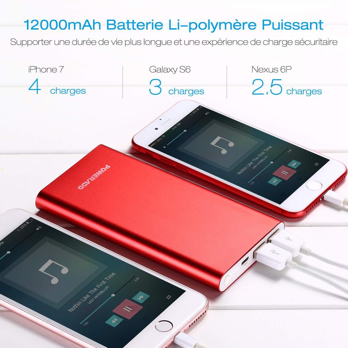 Poweradd Pilot 4GS 12000mAh Batterie Externe Portable Livré avec un Câble Apple Lightning pour iPhone7/7plus/8/iPhoneX, Samsung, Huawei, IPad, Galaxy S6 etc- Rouge Doré