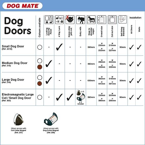 Amazon Dog Mate Small Dog Door White Pet Doors Pet Supplies