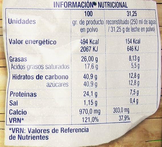 Central Lechera Asturiana - Leche en polvo - Entera - 1 kg: Amazon.es: Alimentación y bebidas
