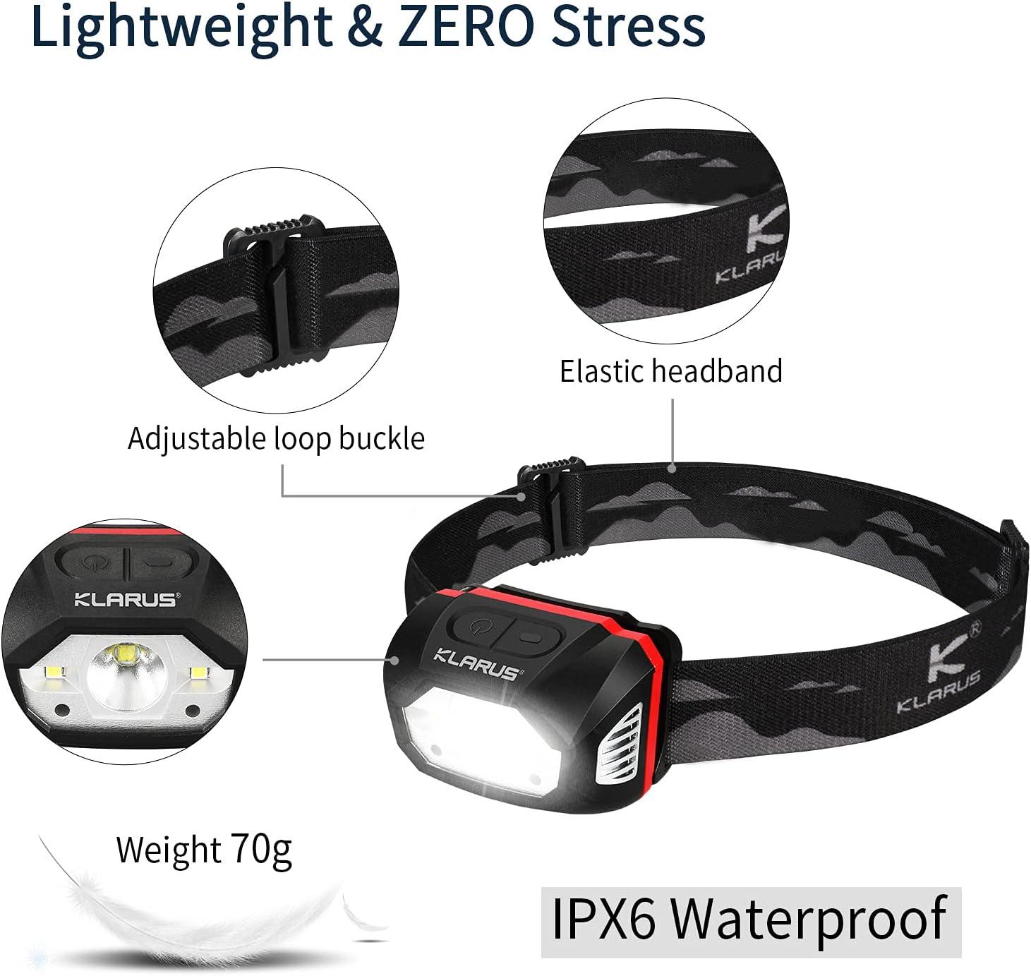 KLARUS 440 Lumen CREE LED Motion Sensor Running Rechargeable Headlamp Flashlight