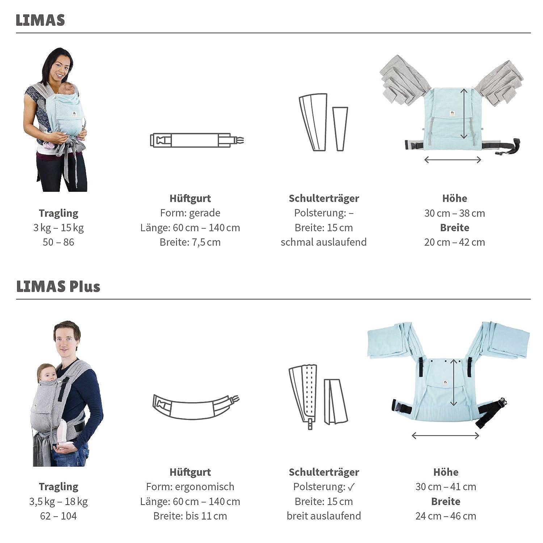Limas Plus Modell 2018 Stone