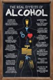 The Real Effects of Alcohol Humor Poster 12x18 inch