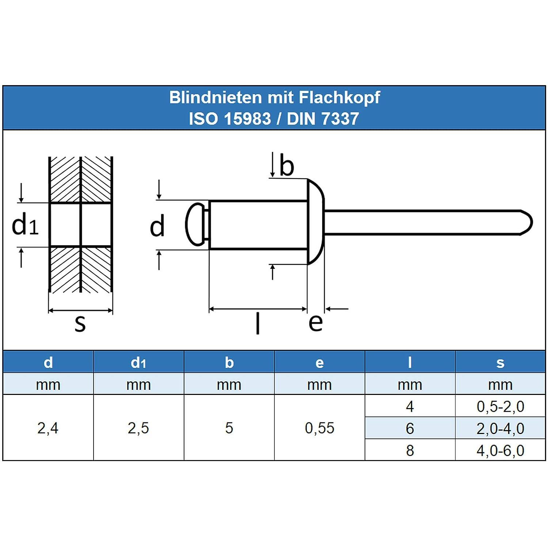 10 St/ück 5 x 24 mm Blindniet ISO 15983 - mit Flachkopf Niet Eisenwaren2000 Popnieten DIN 7337 Edelstahl A2 V2A rostfrei