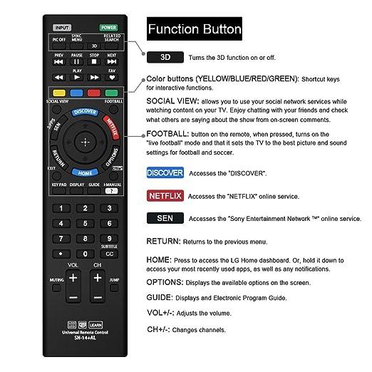 Gvirtue Universal Remote Control GSN-14+AL for Almost All Sony RM-YD005  RM-YD014 RM-YD018 RM-YD021 RM-YD024 RM-YD025 YD026 YD027 RM-YD028 RM-YD040