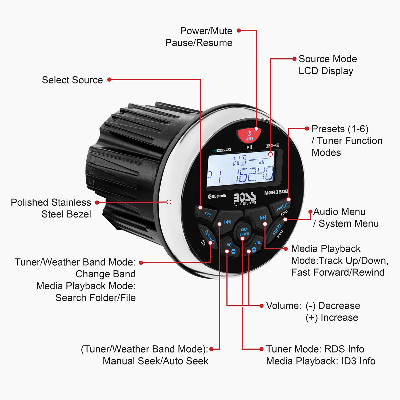 Boss Audio Mgr350b Marine Gauge Receiver Bluetooth Instrument Cluster Wiring Diagram Click To Enlarge Digital Media Mp3 Player No Cd Usb Port Am Fm Radio Weatherproof