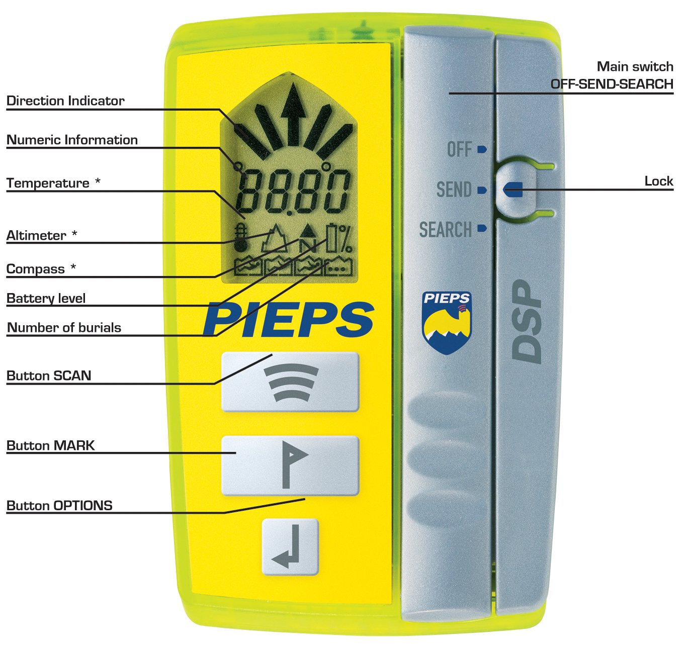 PIEPS DSP Smart Transmitter Avalanche Search Beacon by PIEPS (Image #2)