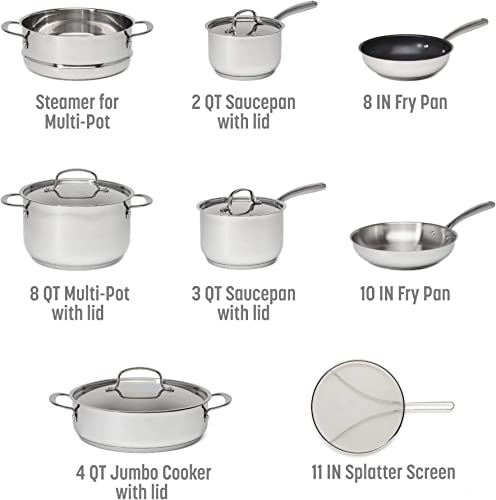 Goodful Classic Stainless Steel Cookware Set Review