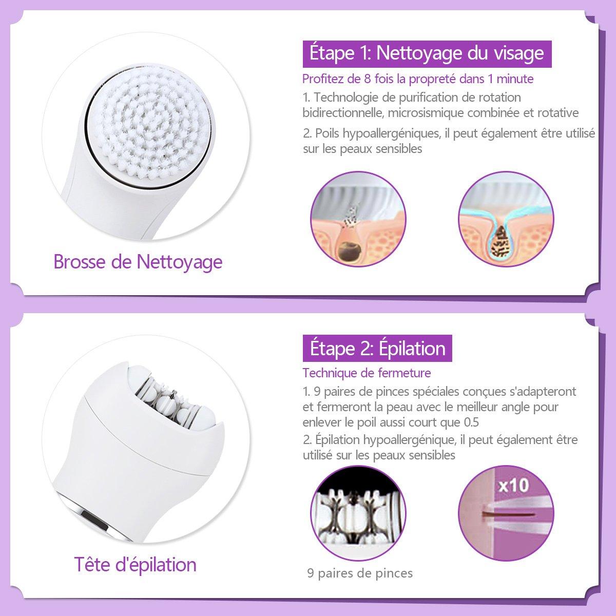 Witasm 5 en 1 Depiladora facial Depiladora eléctrica sin dolor + cepillo de limpieza facial + afeitadora + pedicura + masajeador facial, utilizable bajo el ...