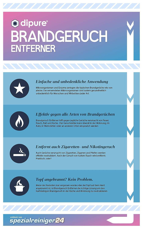 dipure Brandgeruch-Entferner - Mittel gegen Brandgeruch ...