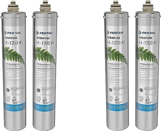 EV9282-01 Everpure H-1200 Water Filter Replacement Cartridge Set