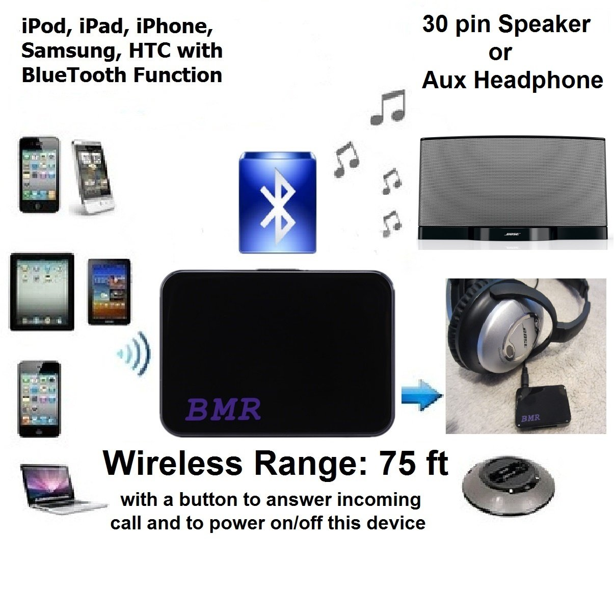 BMR A2DP 2in1 iPhone 7 Bluetooth Music Receiver Adapter For 30 Pin Dock Headphone: Bose Sony Beats iHome Echo Alexa Motorcycle Car Stereo With 30 Pin Dock & 3.5mm Aux Input Extra Long Wireless Range