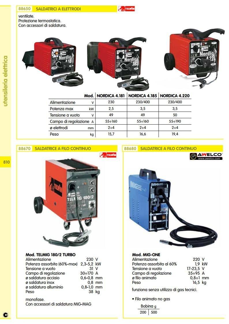 Soldadura Nordika 4181 C/Kit unidades de 1pz: Amazon.es: Oficina y papelería