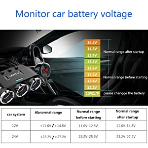Cigarette Lighter Adapter 3 Socket Cigarette Lighter Splitter with LED Voltage Display Dual USB Car Charger On/Off Switches 12V Car Splitter Adapter with Replaceable Fuse (Black) (Color: Black wired-B39)