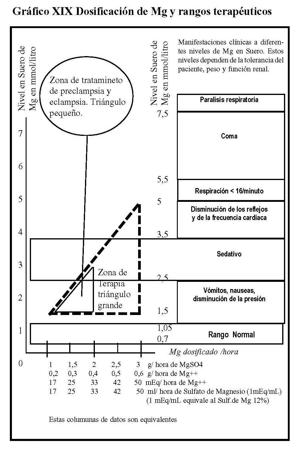 Oligoelementos y sus Aplicaciones Terapéuticas: Vinicio ...