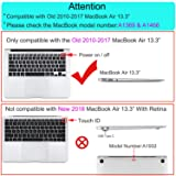 MOSISO Plastic Hard Case & Keyboard Cover & Screen
