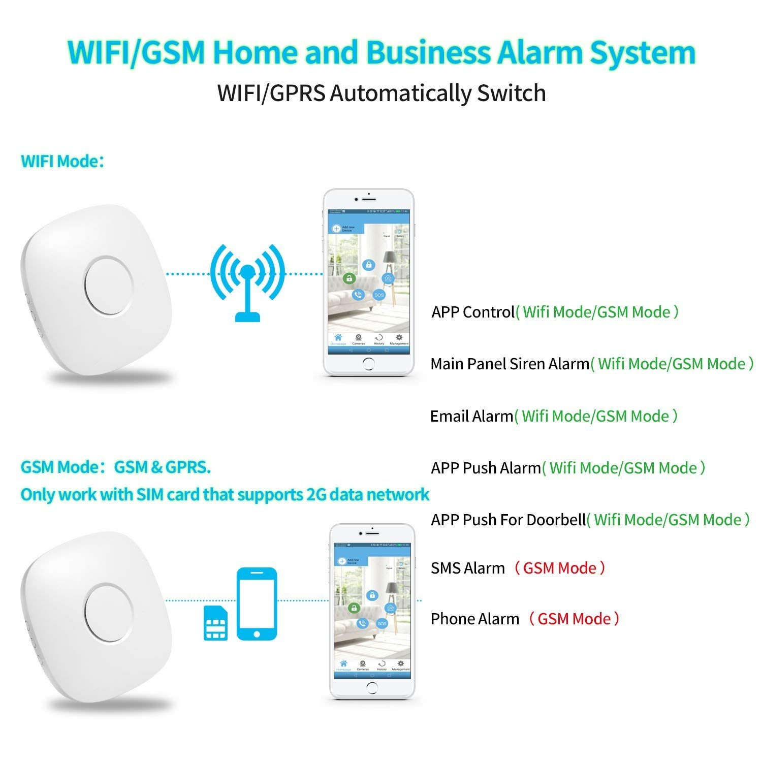 Amazon.com : Smart4u GSM WiFi Home Security Alarm System DIY ...