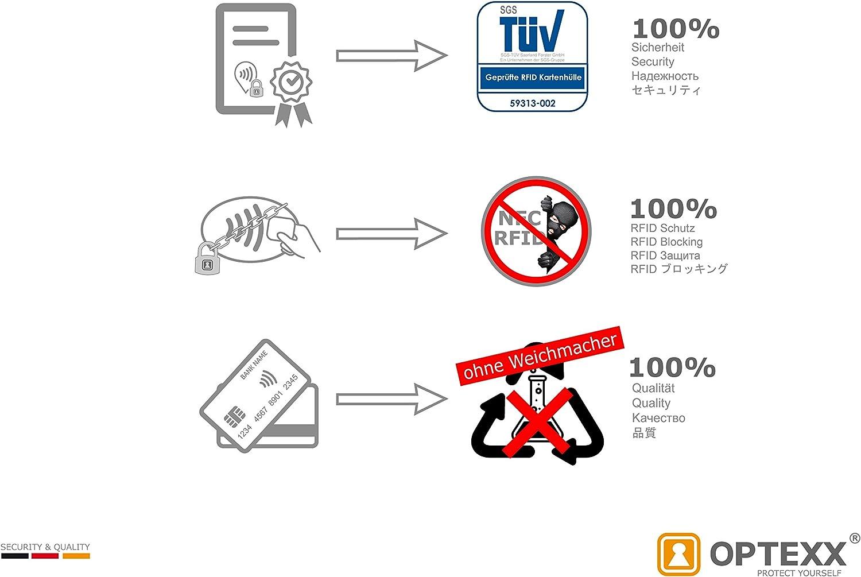 OPTEXX/® RFID Schutzh/ülle Kreditkarten Fred Wei/ß EC-Karte RFID Blocker Blocking von Funk Chips Kartenh/ülle hartplastik Personal-Ausweis H/ülle